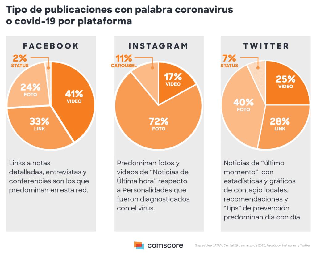 2-El-Impacto-Mediatico-del-Coronavirus-en-Redes-Sociales.png